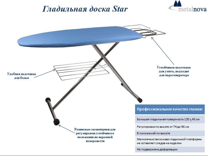 Гладильная доска Metalnova Elegance Plus (Star - новое наименование)