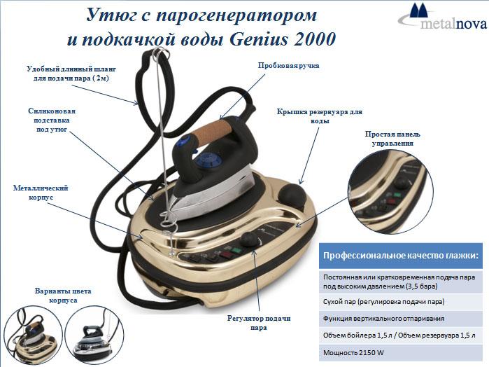 Парогенератор с утюгом Metalnova Genius 2000