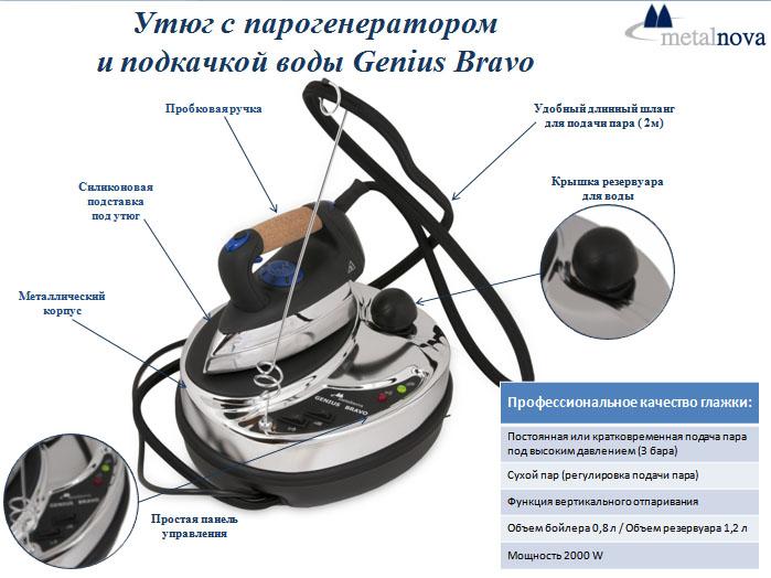 Парогенератор с утюгом Metalnova Genius Bravo