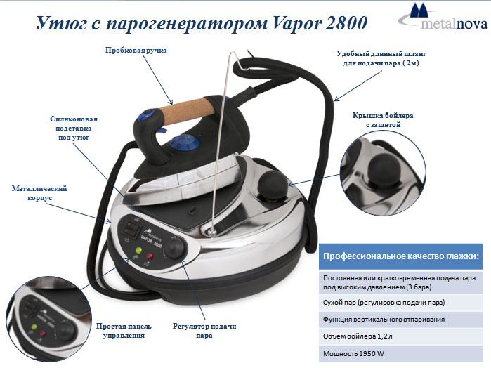 Парогенератор с утюгом Metalnova Vapor 2800